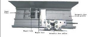 قفل های درب اتوماتیک
